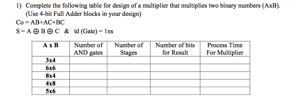 Solved: 1) Complete The Following Table For Design Of A Mu ...