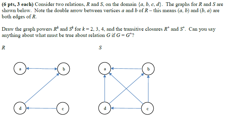 Draw The Graph Powers R^k And S^k For K = 2, 3, 4