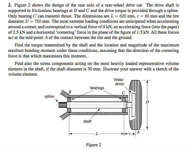 Solved: 2  Figure 2 Shows The Design Of The Rear Axle Of A
