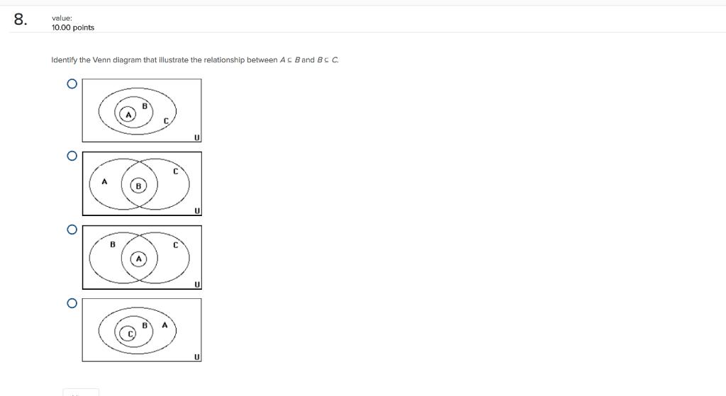 Solved Value 1000 Points Identify The Venn Diagram That