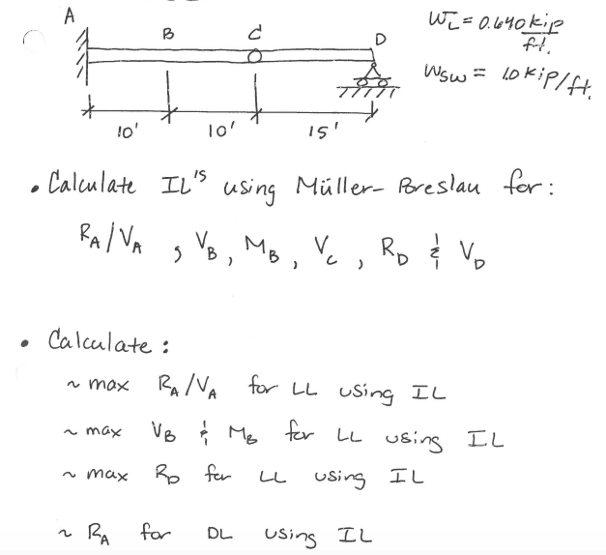 Calculate The Influence Lines Using Müller Breslau Cheggcom
