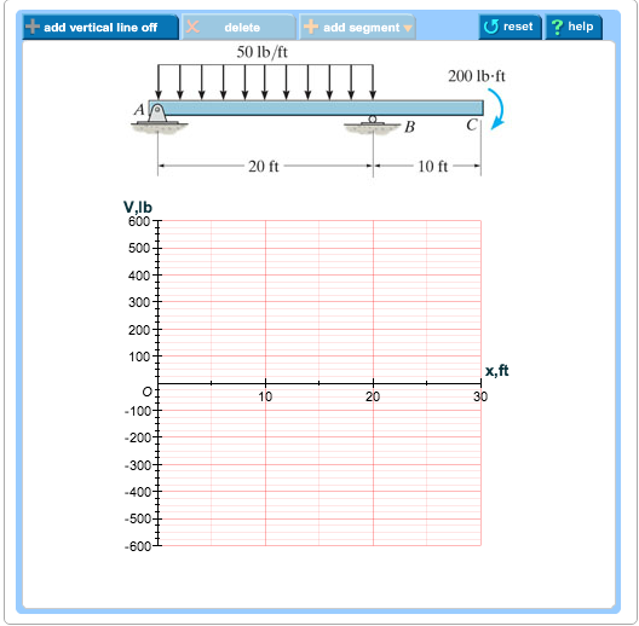 Draw The Shear Diagram For Beam 753 Trusted Wiring Cantilever Bending Moment Php1qwxez