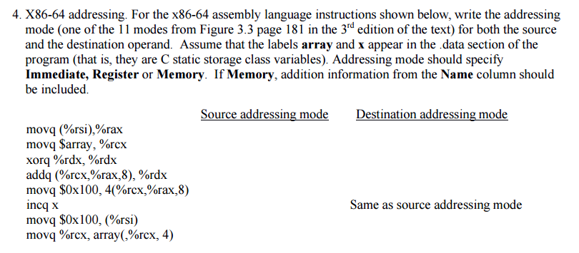4 X86 64 Addressing For The X86 64 Assembly Lang Chegg