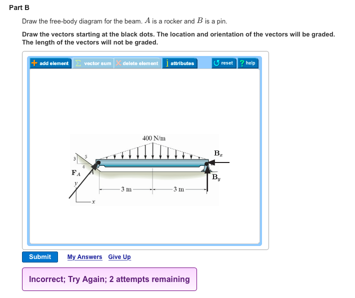35 Draw The Free Body Diagram For The Beam  A Is A Rocker