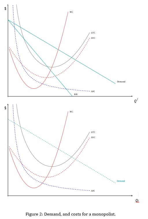 Suppose Economic Conditions Change In Such A Way T    | Chegg com