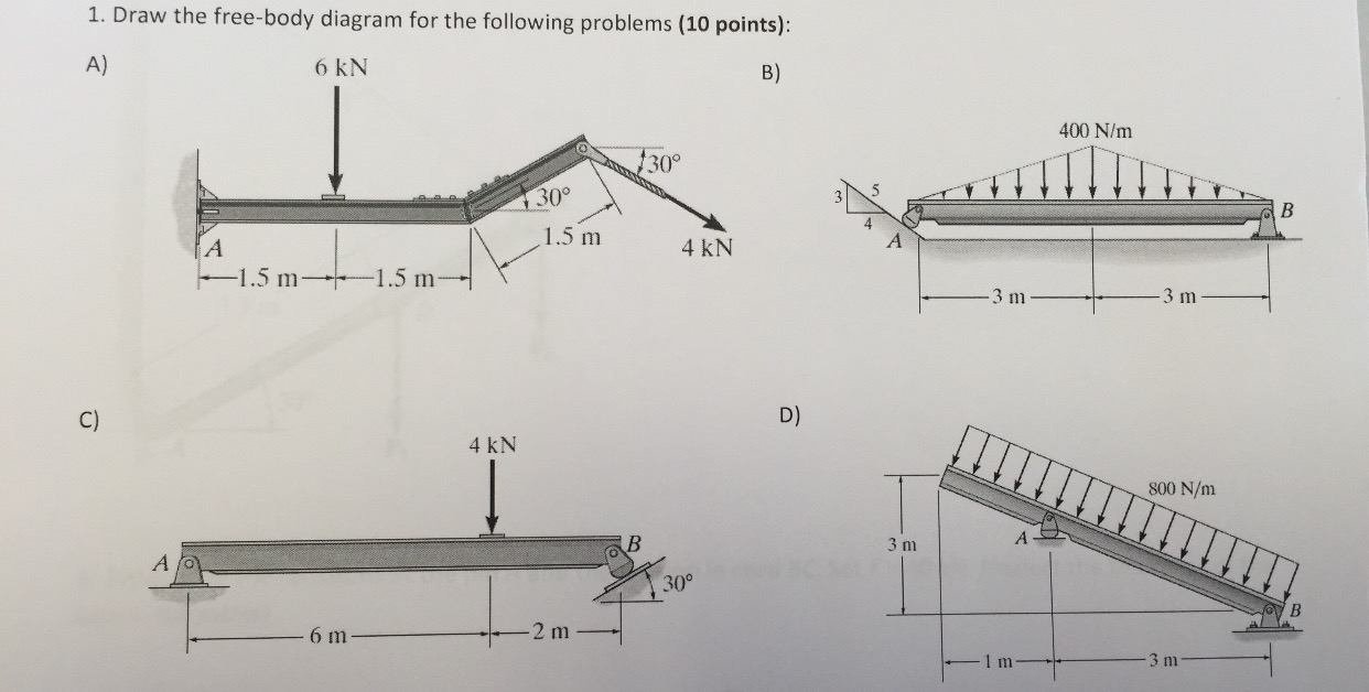 Solved Draw A Free Body Diagram For The Book Using Fs Fo Manual Guide