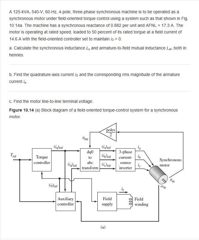Solved: A 125-kVA, 540-V, 60-Hz, 4-pole, Three-phase Synch ... on starter motor diagram, ac motor wiring diagram, ge electric motor wiring diagram, permanent magnet motor diagram, synchronous motor starter schematic, synchronous motor winding diagram,
