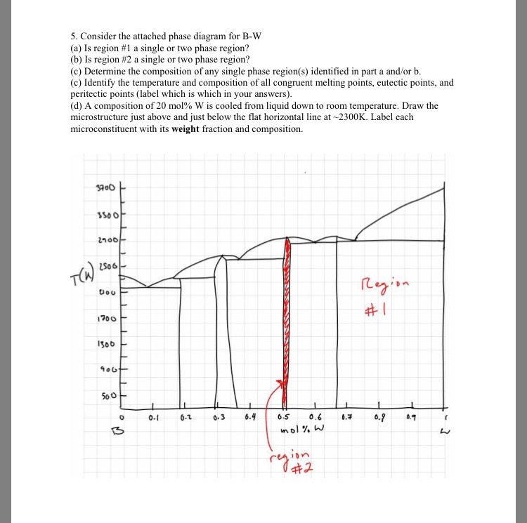 5 Consider The Attached Phase Diagram For B W A Chegg