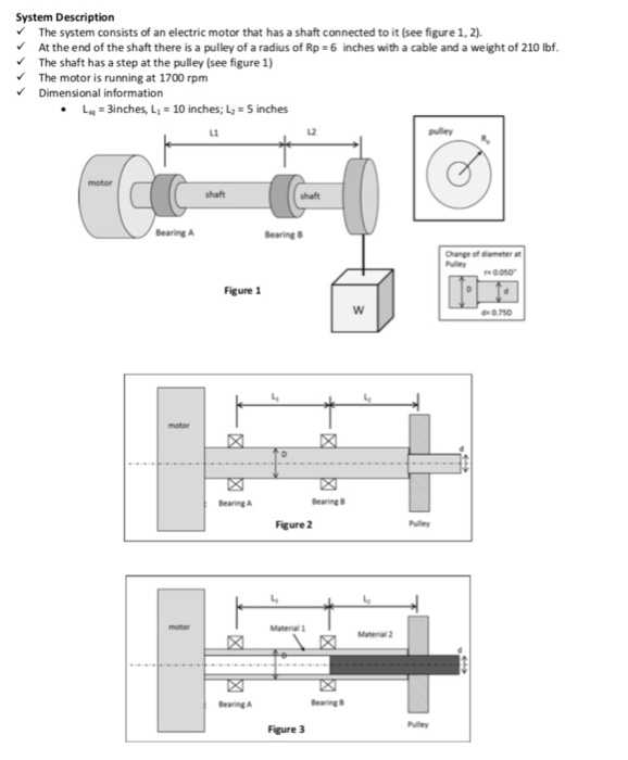 Question: System Description The system consists of an electric motor that has a shaft connected to it (see.