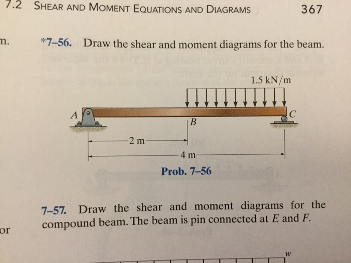 Solved 7 56 Draw The Shear And Moment Diagrams For The