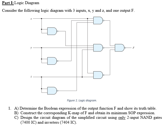 https://www chegg com/homework-help/questions-and-answers/determine-boolean-expression-construct-truth-table-k-map-circuit-diagram-q29323213