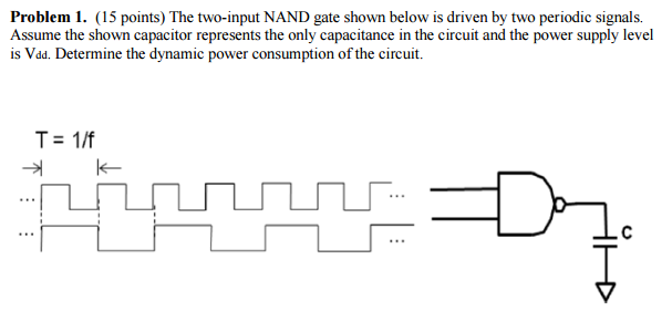 Problem   Points The Two Input Nand Gate Shown Below Is Driven