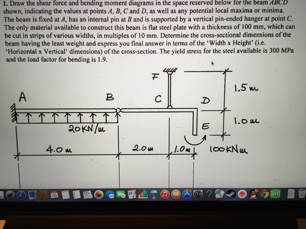 Solved Draw The Shear Force And Bending Moment Diagrams I Cheggcom