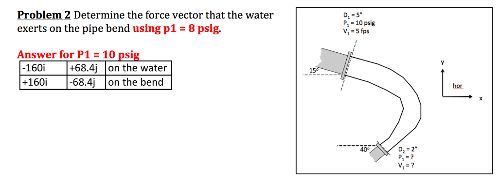 Problem 2 Determine The Force Vector That Water Exerts On Pipe Bend Using P1