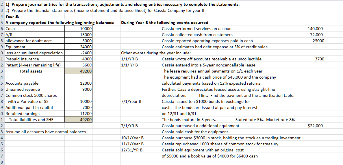 Solved: Prepare The Financial Statements (Income Statement ...