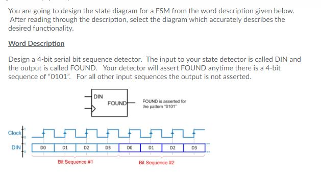 Solved you are going to design the state diagram for a fs question you are going to design the state diagram for a fsm from the word description given below after ccuart Image collections