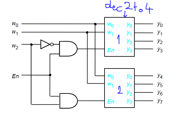 Solved  I Have My Vhdl Code For A 3 To 8 Decoder Using Two