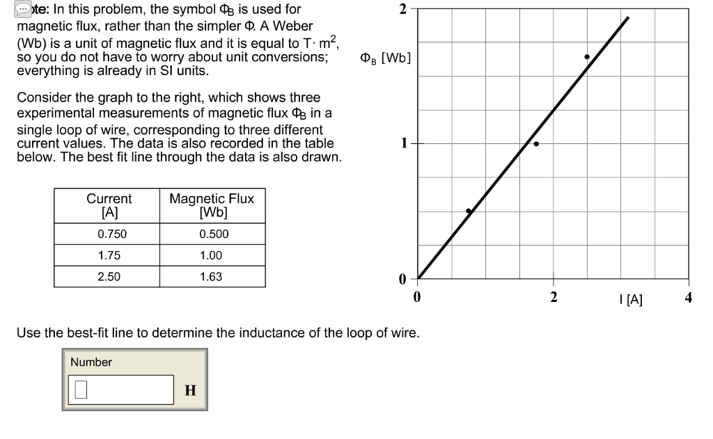 Solved Te In This Problem The Symbol Ds Is Used For Mag