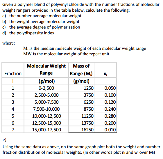 How to calculate the mean: 4 steps (with pictures) wikihow.