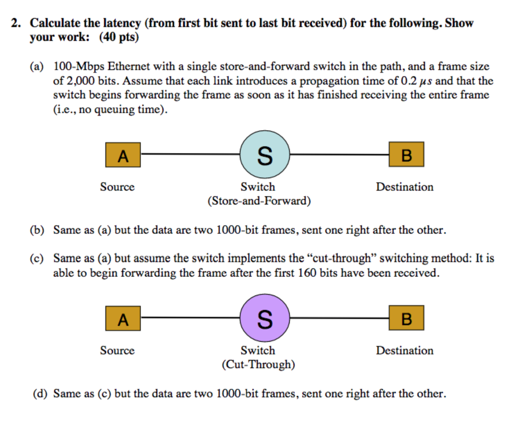Solved: 2  Calculate The Latency (from First Bit Sent To L