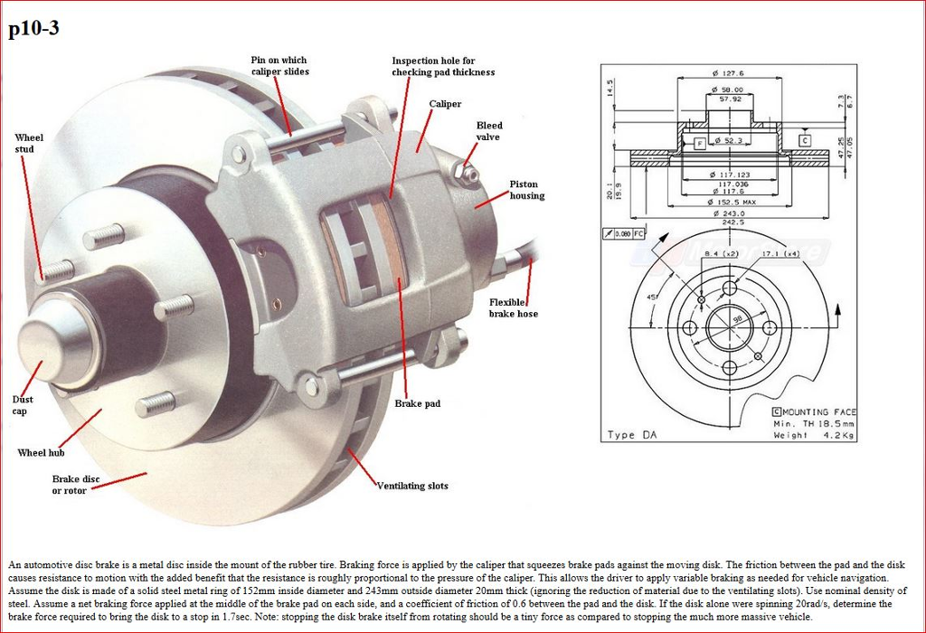 An Automative Disc Brake Is A Metal Disc Inside Th Chegg Com