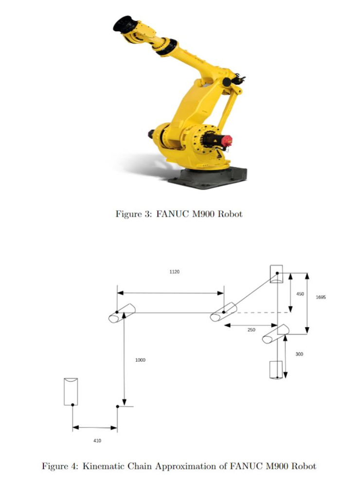 Solved: Figure 3 Shows The Manipuluator Diagram Of The Fra