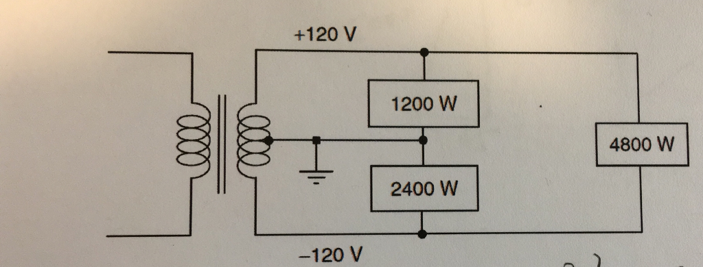 Solved: Homework Help. Thanks A Three Wire 120/240V Househ ...