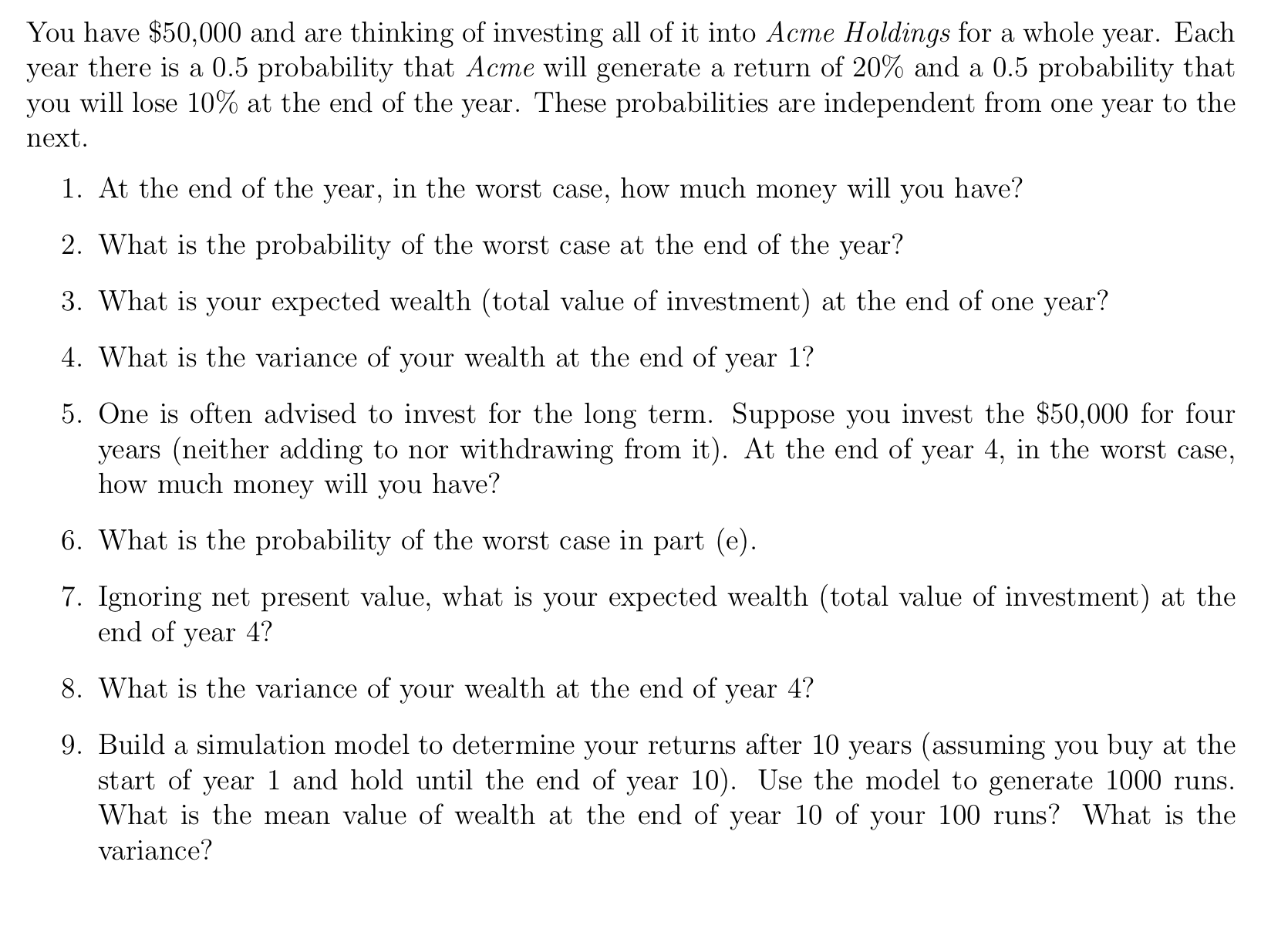 You Have $50,000 And Are Thinking Of Investing All