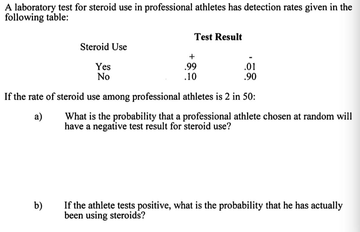 steroid use by professional athletes In competitive sports, doping is the use of banned athletic performance- enhancing drugs by  over the last 20 years the appearance of steroids in  sports has been seen as an epidemic  these side effects would be alleviated if  athletes were allowed the use of controlled substances under proper medical  supervision.