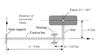 Vw Beetle Torsion Bar