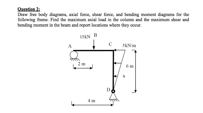 Free Column Frame Bending Moment Diagram Electrical Work Wiring