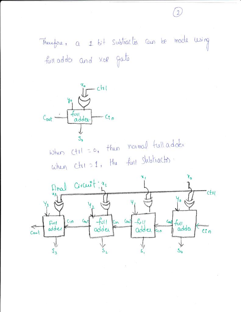full adder wiring diagram database AIB Diagram solved 2 marks question 5 a single bit full adder block 8 bit adder full adder