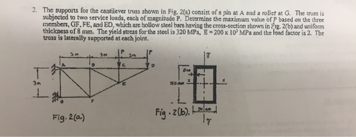 media%2Fcaa%2Fcaa9fd81 c424 4ba3 8472 9033bfd696b5%2Fimage solved the support for the cantilever truss shown in 2a c