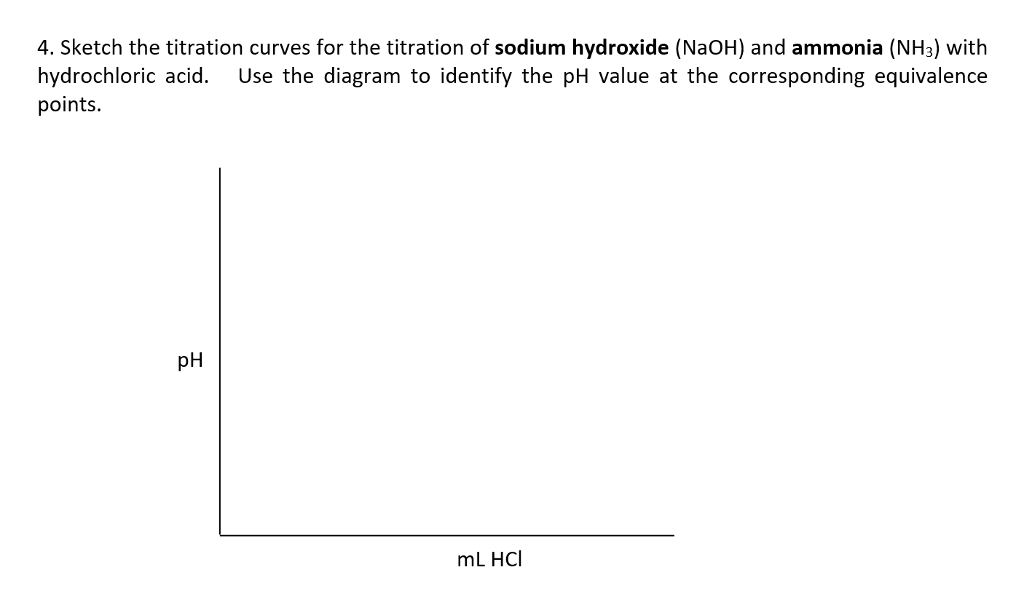 analysis of acid by titration with sodium hydroxide Analysis of aspirin tablet-lab acid/base titration is most of the reaction between sodium hydroxide and acetylsalicylic acid salts is produced.