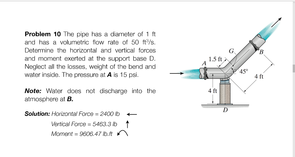The Pip Has A Diameter Of 1ft And Has A Volumetric