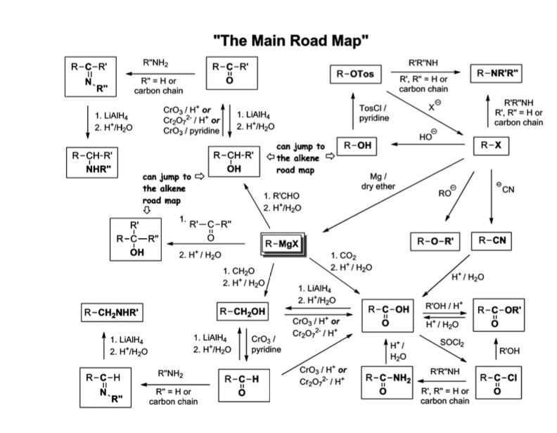 Main Road Map Solved: Hey, Having Trouble With My Organic Chemistry Road