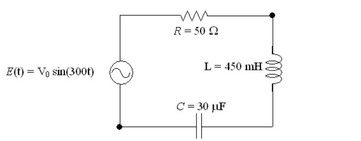 Solved: The RLC Circuit Below Is Being Driven By An AC Sou