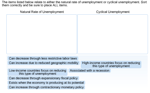 policies to reduce cyclical unemployment