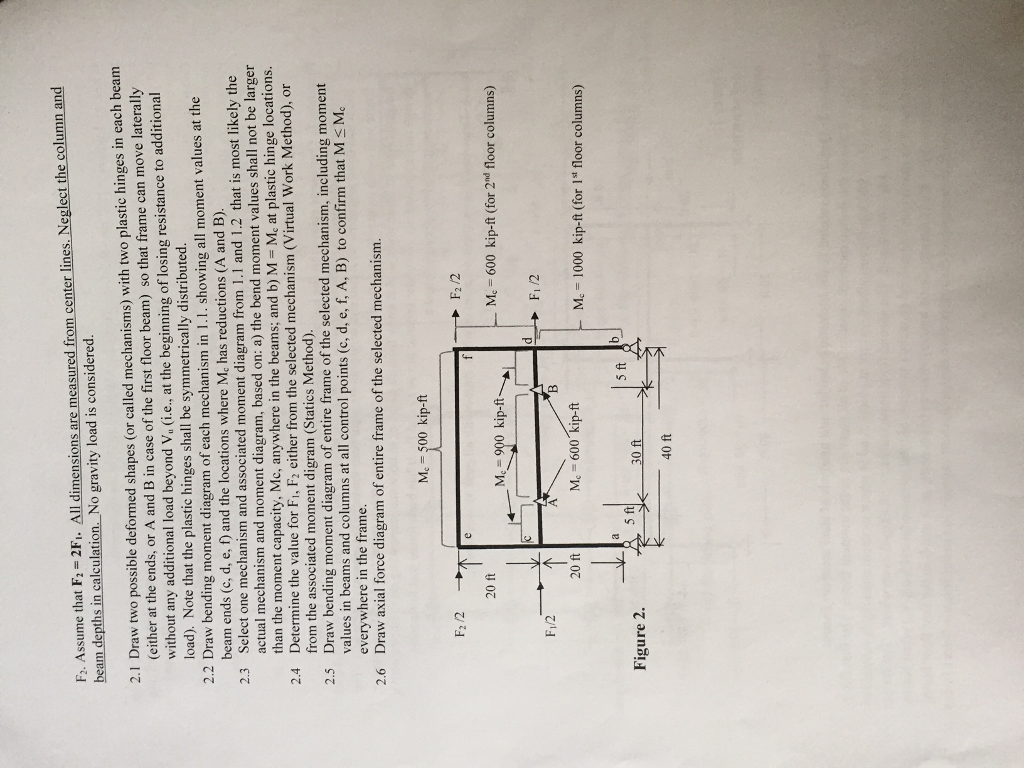 Problem 2: Questions Related Behavior And Analysis... | Chegg.com