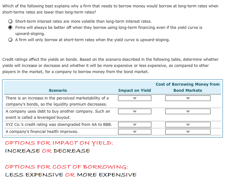 Best short term loan options