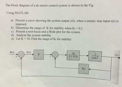 Solved the block diagram of a de motor control system is question the block diagram of a de motor control system is shown in the fig using matlab present a curve ccuart Image collections
