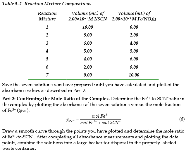 determination of the relative composition of a mixture solution essay Colourimetric determination of copper ore class practical  copper(ii) sulfate solution, 1m, 25 cm 3  for the answer to the first question, consult the person who made up the 'ore' mixture – it is best to 'come clean' and confess that the ore is not a real one samples of copper ore, such as malachite, could be shown, if available.