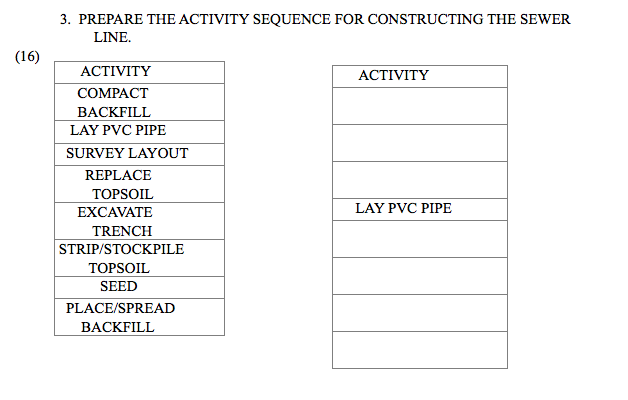 Solved: (16) 3  PREPARE THE ACTIVITY SEQUENCE FOR CONSTRUC