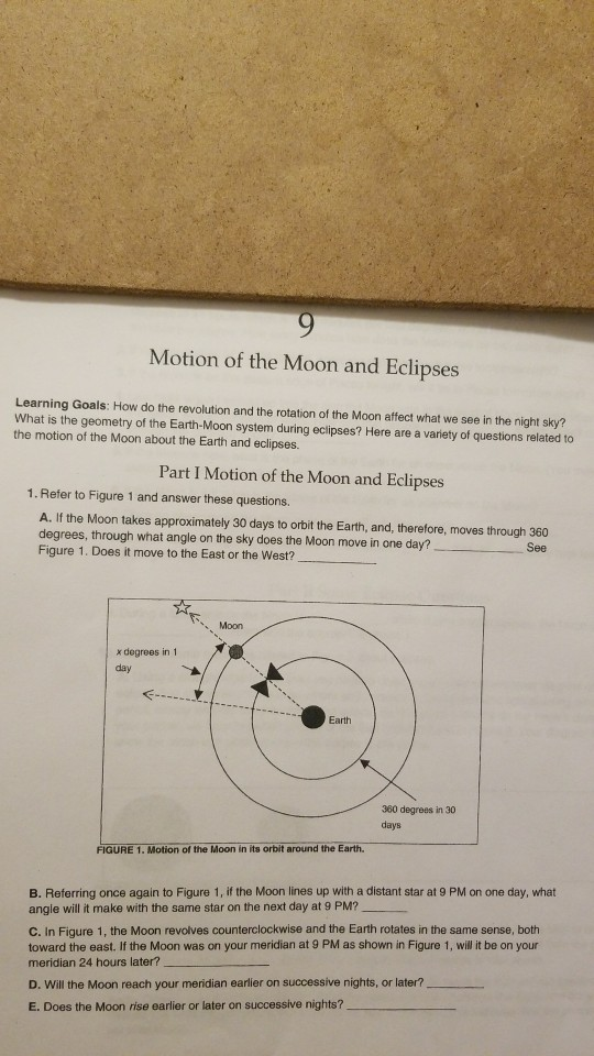 Solved: Motion Of The Moon And Eclipses Learning Goals: Ho ...