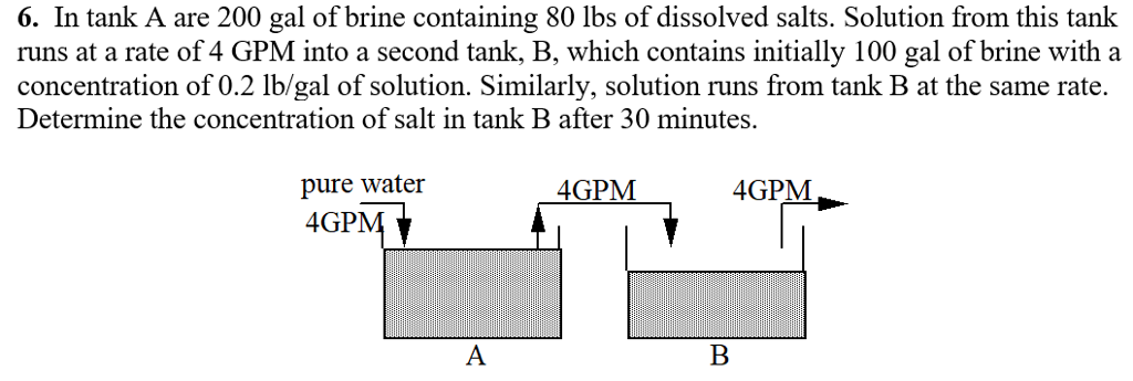 6. In tank A are 200 gal of brine containing 80 lbs of dissolved salts. Solution from this tank runs at a rate of 4 GPM into a second tank, B, which contains initially 100 gal of brine with a concentration of 0.2 lb/gal of solution. Similarly, solution runs from tank B at the same rate. Determine the concentration of salt in tank B after 30 minutes. pure water 4GPM 4GPM