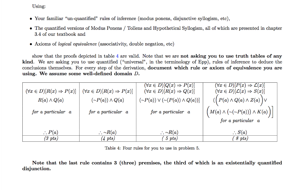 Solved Your Familiar Un Quantified Rules Of Inference