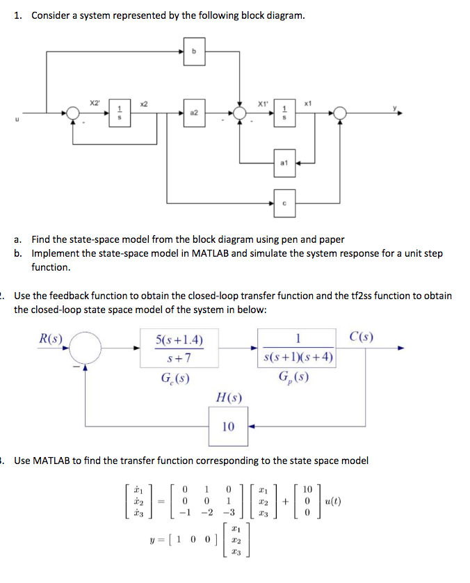 Solved 1 consider a system represented by the following consider a system represented by the following block diagram x1 x2 a2 find ccuart Gallery