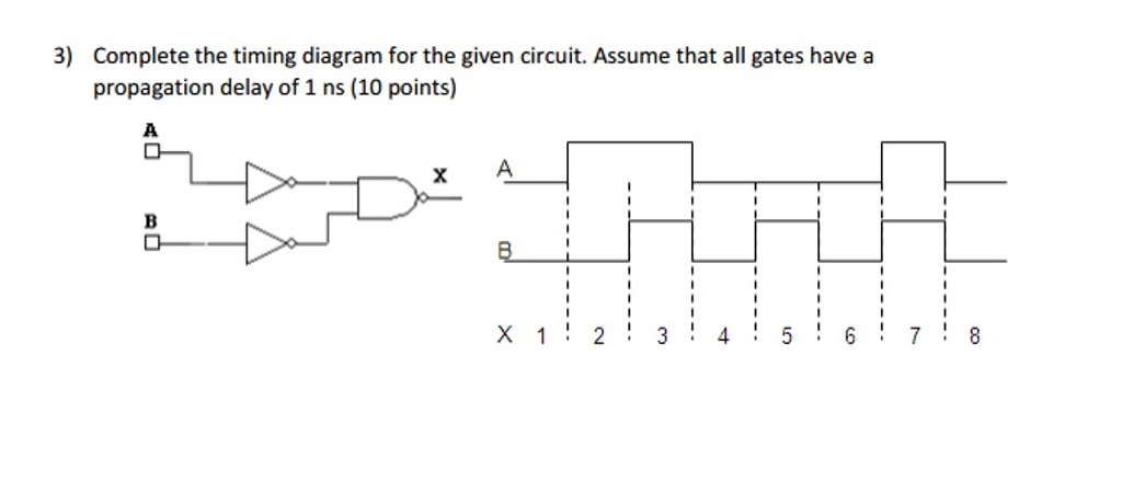 solved complete the timing diagram for the given circuit rh chegg com