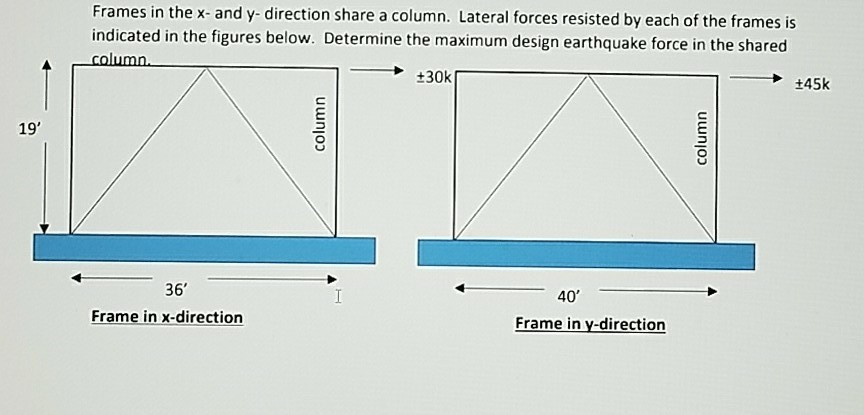 Frames In The X- And Y Direction Share A Column, L... | Chegg.com