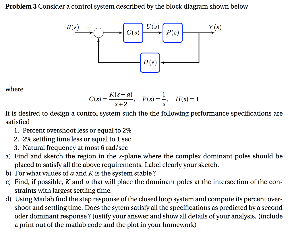 Solved Problem 3 Consider A Control System Described By T Block Diagram For The Shown Below Rs